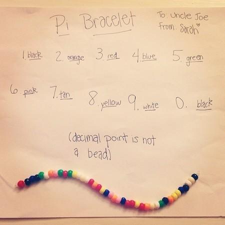 Cómo se puede llevar el número pi (π) en una pulsera
