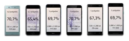 Sony Xperia Xz1 Compact Comparativa Rivales