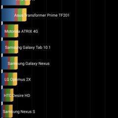 Foto 5 de 9 de la galería benchmarks-yotaphone-2 en Xataka
