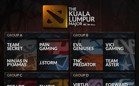 Análisis de los grupos para el Major de Kuala Lumpur de Dota 2