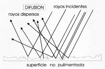 difusion03.jpg