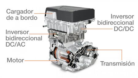Motor Electrico, inversor, convertidor