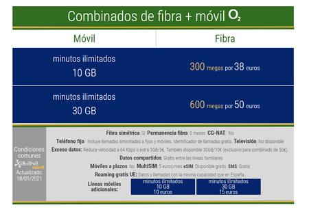 Nuevos Combinados De Fibra Y Movil O2 En 2021