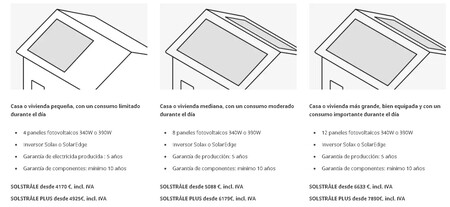 Precios Paneles Solares Ikea