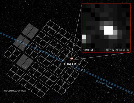 No, no es 'trolleo', la NASA ha publicado la primera imagen 'real' de TRAPPIST-1