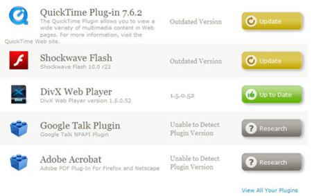 Mozilla Plugin Check: Lista de plugins y su estado