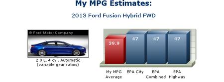 Consumos del Ford Fusion Hybrid, real versus homologado