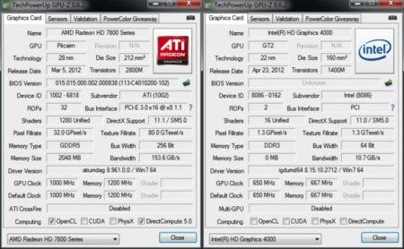 Intel Core i7-3770K GPUz