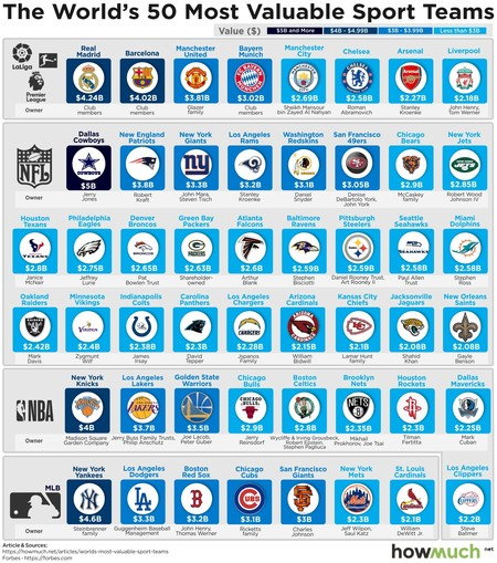 clubes grandes