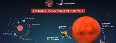 La primera misión árabe a Marte se lanzará este próximo 14 de julio