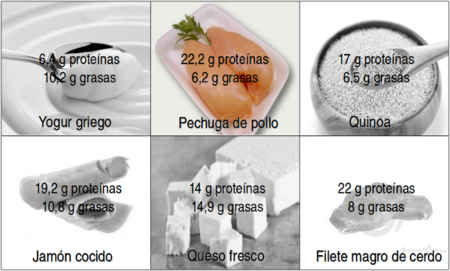 Solución a la adivinanza: el alimento con más proteínas y menos grasas es la pechuga de pollo