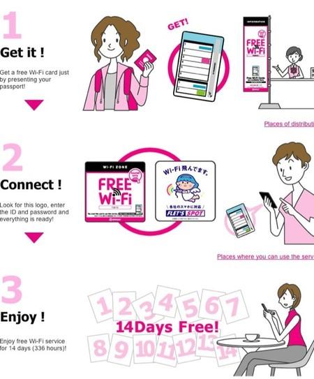Wifi gratis para turistas en Japón