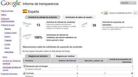 Google introduce mejoras en su informe de transparencia
