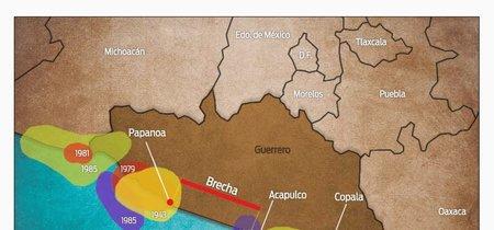 ¿Qué es la brecha de Guerrero y por qué nos debería preocupar después del sismo de 8.2 grados en México?