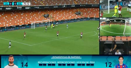 Movistar+ lleva la señal multicámara de la Fórmula 1 al fútbol con estadísticas en tiempo real