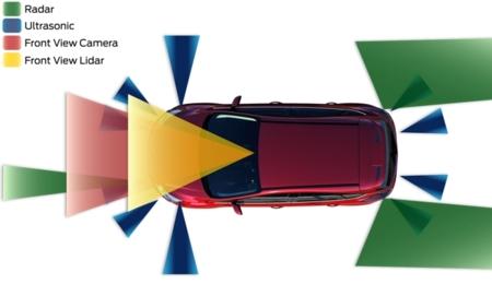Sensores coche autónomo