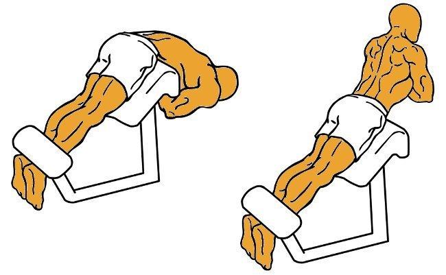 como hacer bien abdominales en banco inclinado
