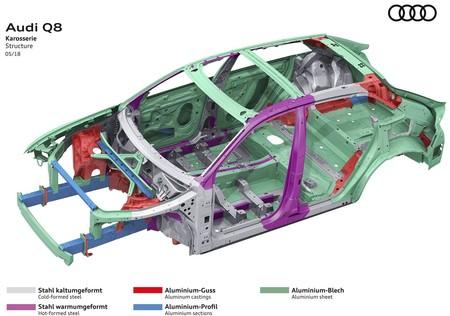 Audi Q8 2019 1600 A7