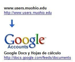 Google Web Desktop