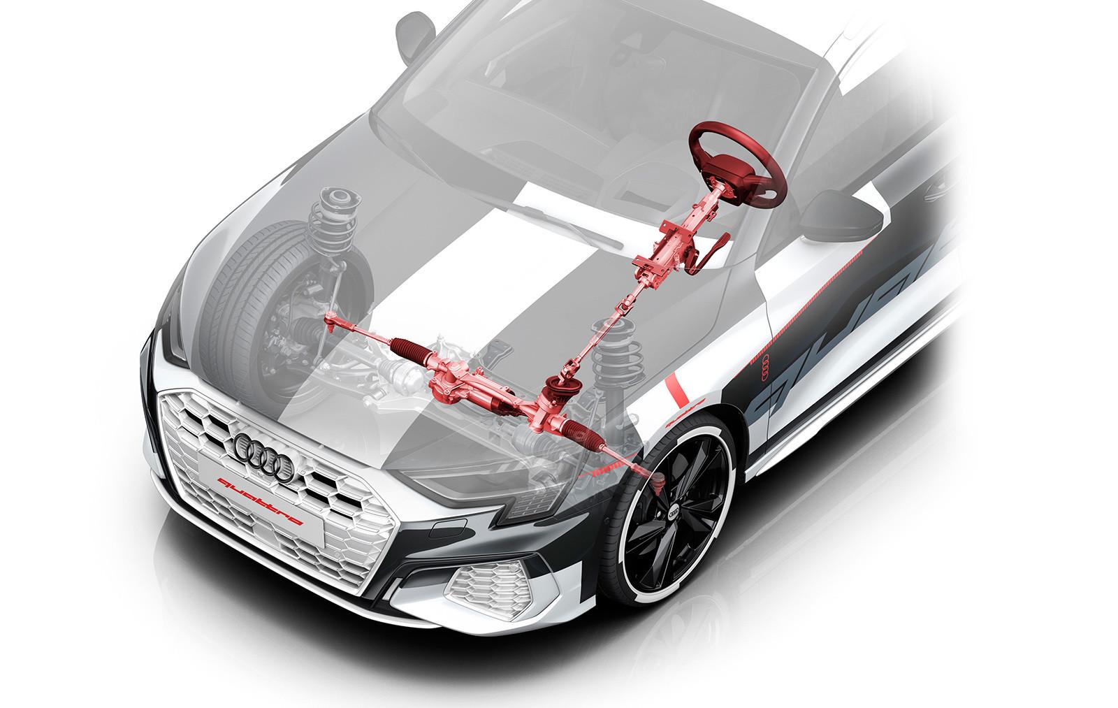 Foto de Audi S3 Sportback 2020, teaser (7/13)