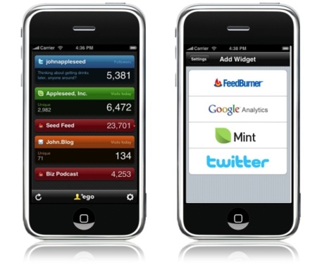 Ego informacion estadisticas google analytics feed burner mint twitter