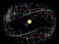 Cómo funciona el Zodíaco