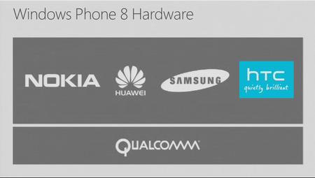 Los primeros teléfonos que HTC prepara para estrenar Windows Phone 8