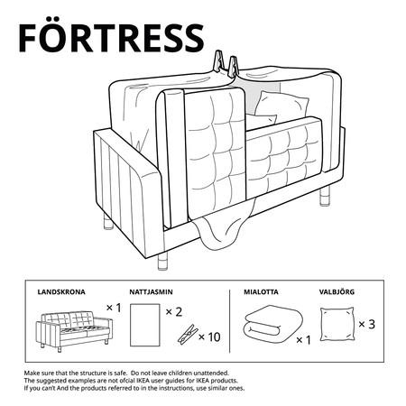 Ikea Fortaleza