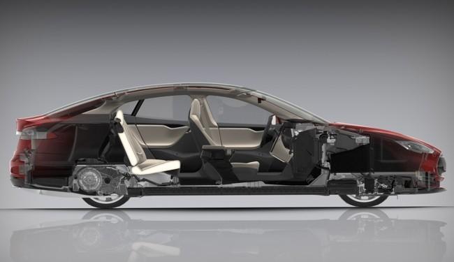 Tesla Model S sección longitudinal