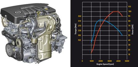 Motor Opel 1.6 CDTI