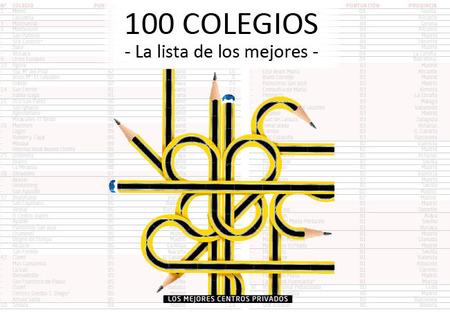 Los 100 mejores colegios privados para el curso 2013-14 según El Mundo