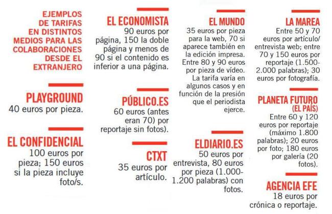 Periodismo en la UVI CNT