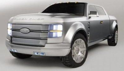 Ford Interceptor, más información