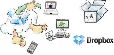 Llega Dropbox para empresas con 350 GB de almacenamiento