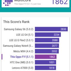 Foto 11 de 17 de la galería oppo-f1-benchmarks en Xataka Android