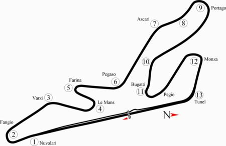 Circuito Permanente Del Jarama
