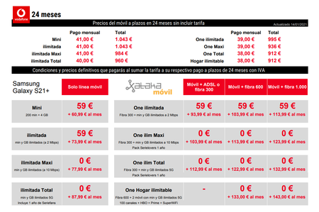 Precios Samsung Galaxy S21 Plus De 128 Gb Con Tarifas Vodafone