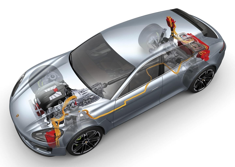 Foto de Porsche Panamera Sport Turismo (9/17)