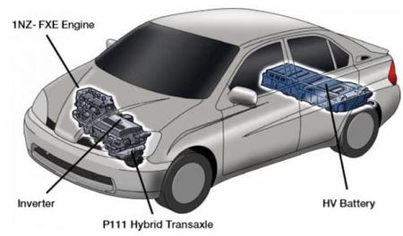 prius_first_generation_scheme