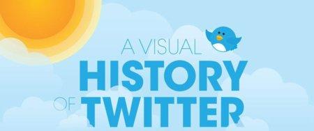 Una historia visual de Twitter, la infografía de la semana