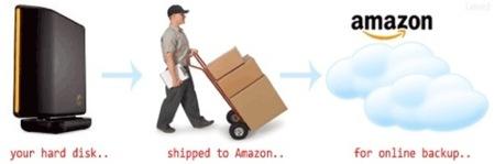 Amazon S3 va un paso más allá, backup mezcla 2.0 con mundo real
