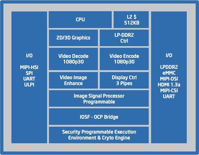 Motorola Intel Inside
