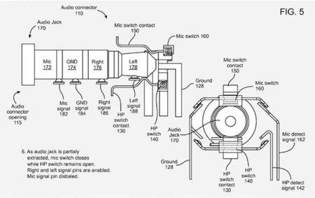 Apple patente mini-jack