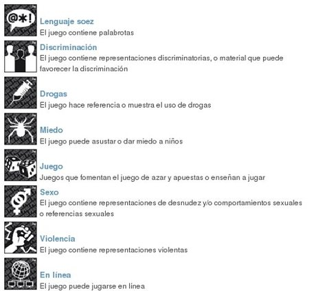 Simbolos videojuegos