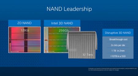 Intel 3d Nand Ssds 10tb