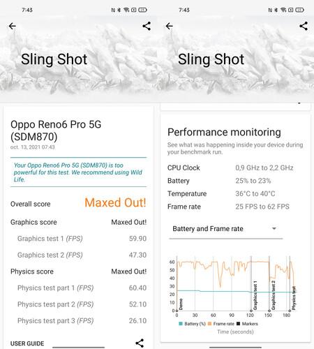OPPO Reno6 Pro 5G, benchmarks
