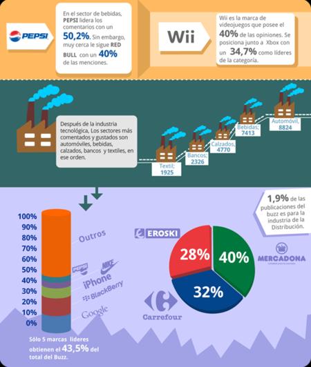 infografia-elife2.png