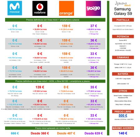Precios Navidad Samsung Galaxy S9 Con Movistar Vodafone Orange Y Yoigo