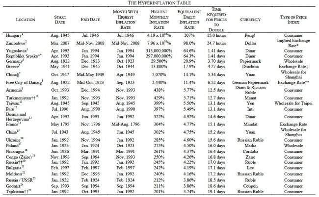 hiperinflacion-en-el-mundo.jpg