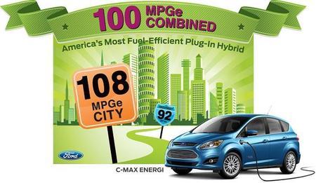 El Ford C-max Energi se convierte en el híbrido enchufable más eficiente de norteamérica